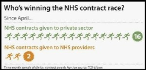 nhs contract race2 2013