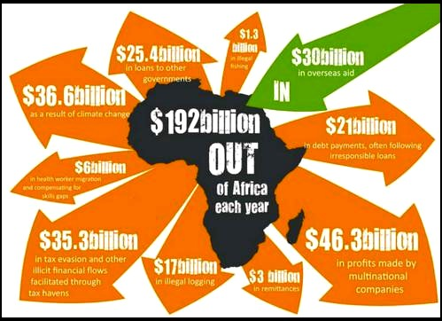 africa accounts graphic