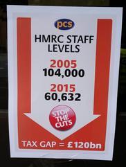 hmrc staff shortfall poster