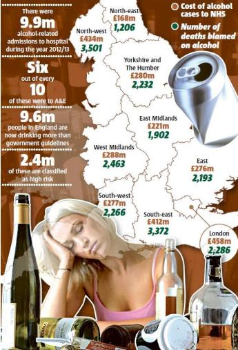 nhs alcohol admissions