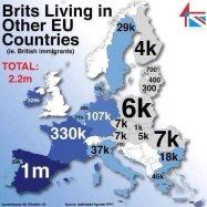 brits-in-eu